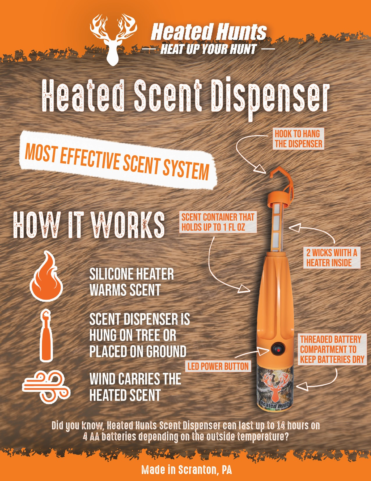 heated hunts flyer front v2-01